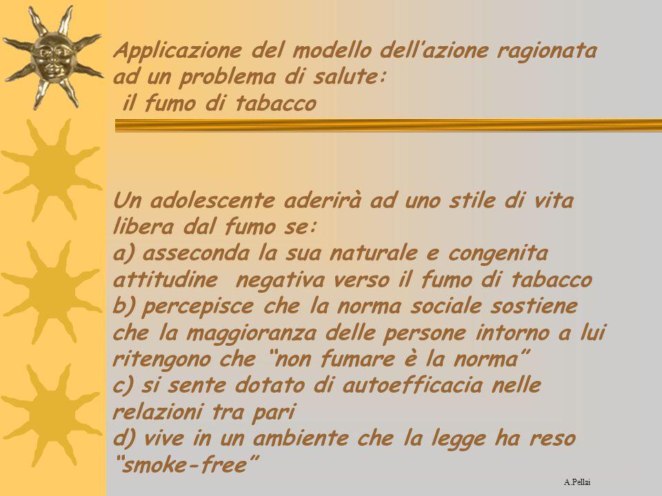 Applicazione del modello dell'azione ragionata ad un problema di salute: il fumo di tabacco Un adolescente aderirà ad uno stile di vita libera dal fum