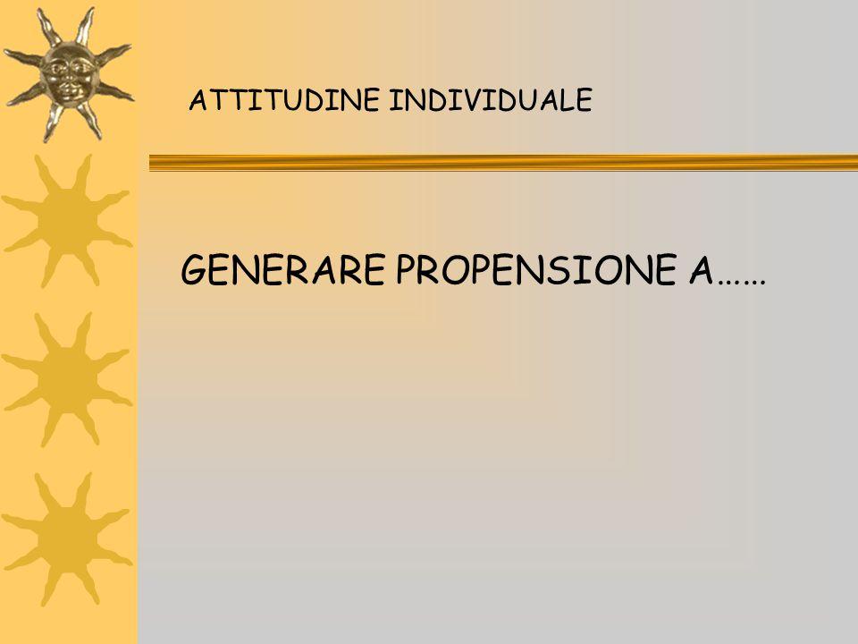 ATTITUDINE INDIVIDUALE GENERARE PROPENSIONE A……