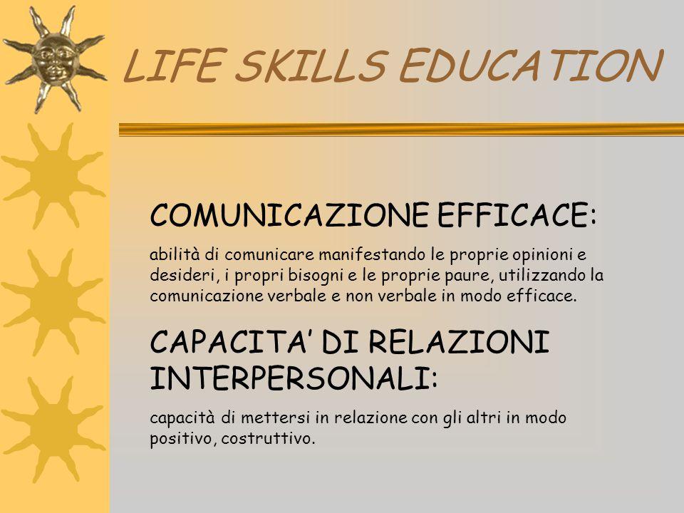 LIFE SKILLS EDUCATION COMUNICAZIONE EFFICACE: abilità di comunicare manifestando le proprie opinioni e desideri, i propri bisogni e le proprie paure,