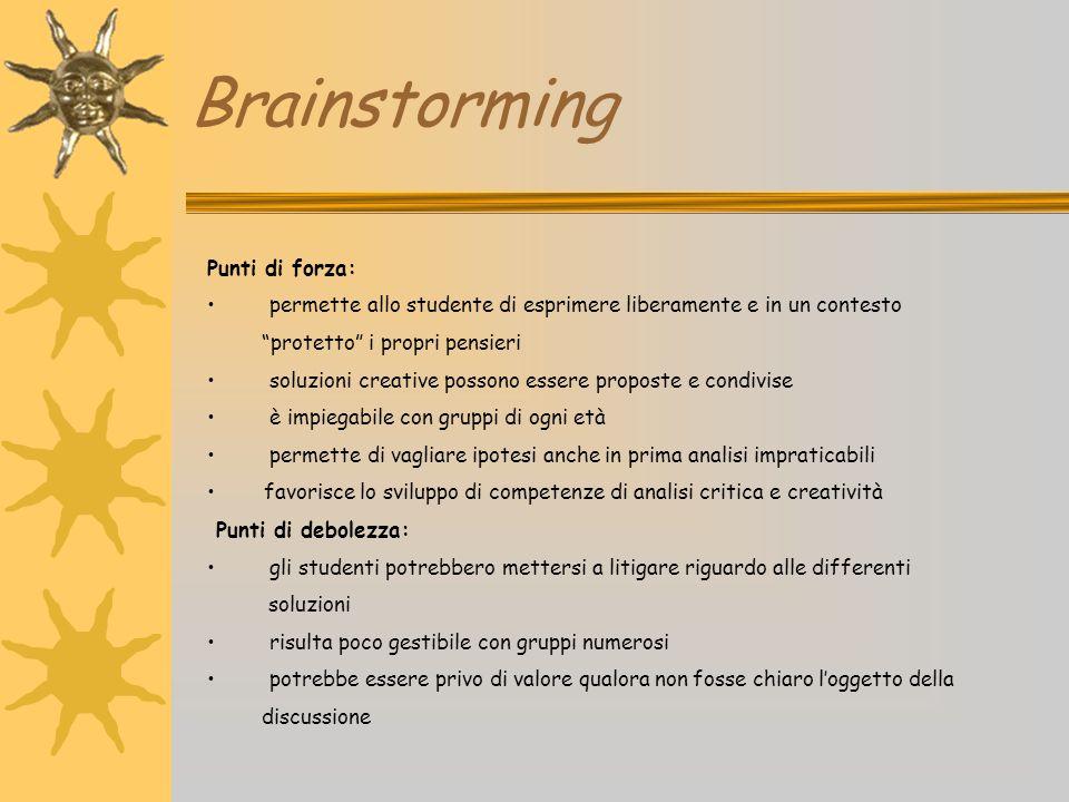 """Brainstorming Punti di forza: permette allo studente di esprimere liberamente e in un contesto """"protetto"""" i propri pensieri soluzioni creative possono"""