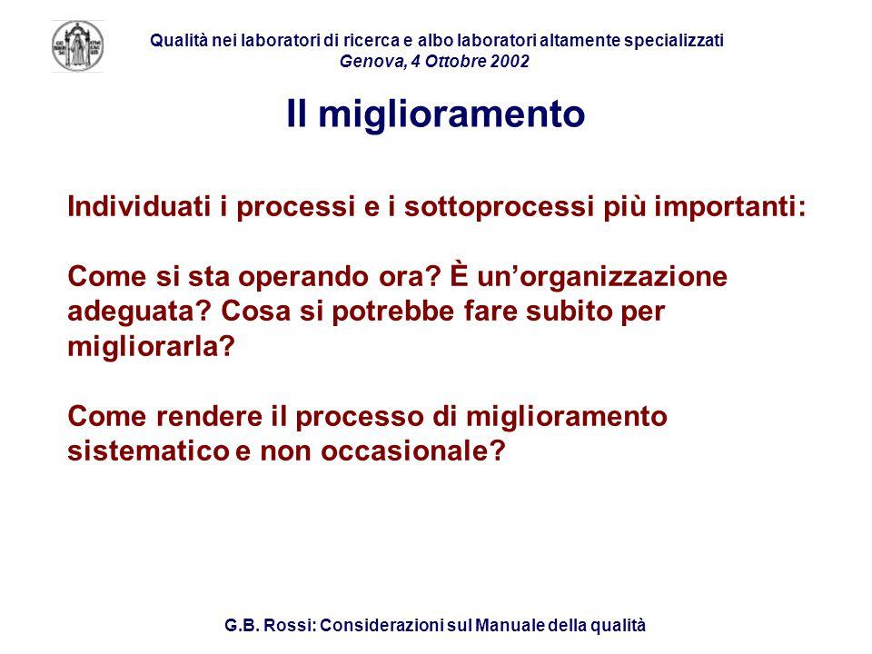 G.B. Rossi: Considerazioni sul Manuale della qualità Qualità nei laboratori di ricerca e albo laboratori altamente specializzati Genova, 4 Ottobre 200