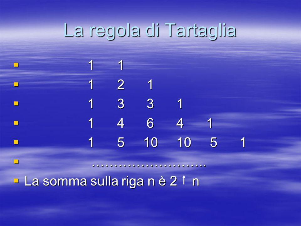 La regola di Tartaglia  1 1  1 2 1  1 3 3 1  1 4 6 4 1  1 5 10 10 5 1  ……………………..