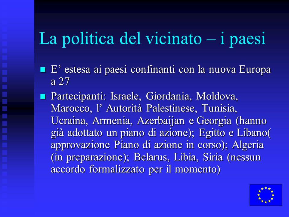 La politica del vicinato – i paesi E' estesa ai paesi confinanti con la nuova Europa a 27 E' estesa ai paesi confinanti con la nuova Europa a 27 Parte