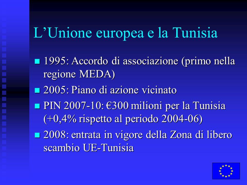 L'Unione europea e la Tunisia 1995: Accordo di associazione (primo nella regione MEDA) 1995: Accordo di associazione (primo nella regione MEDA) 2005: