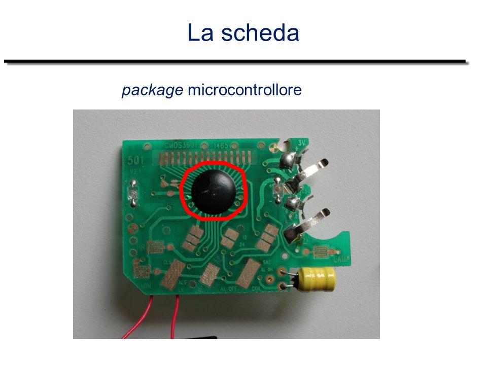 La scheda package microcontrollore