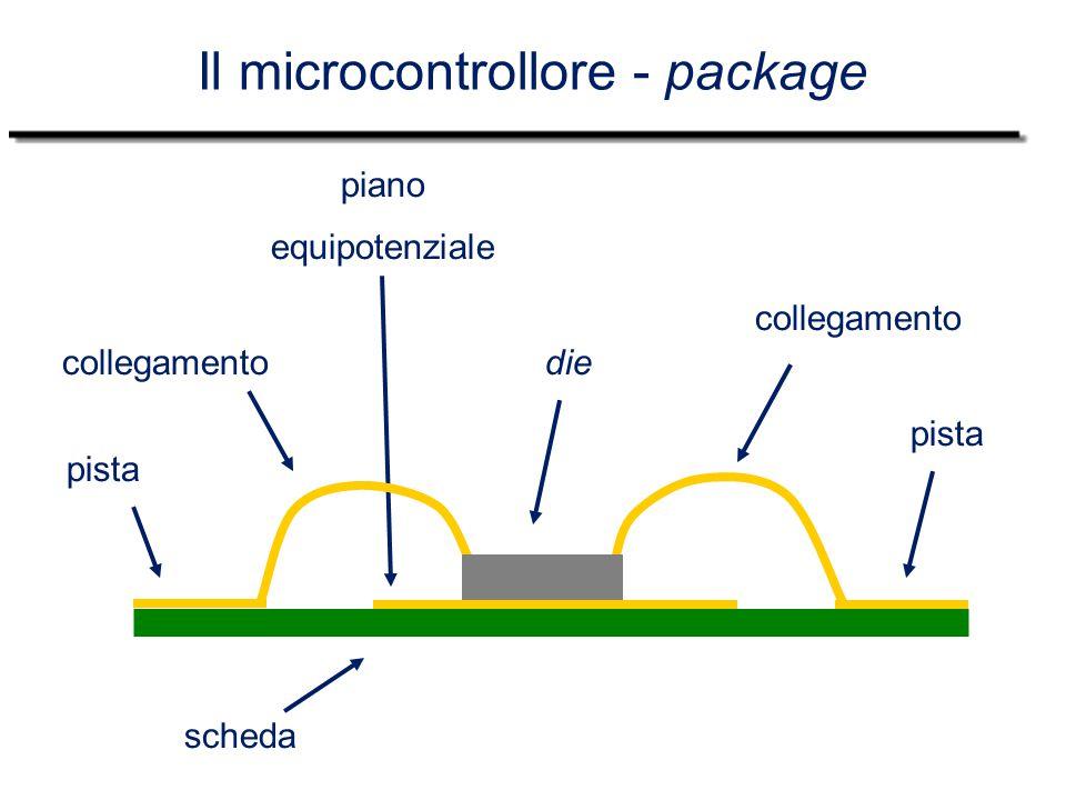 piano equipotenziale collegamento Il microcontrollore - package die pista scheda pista
