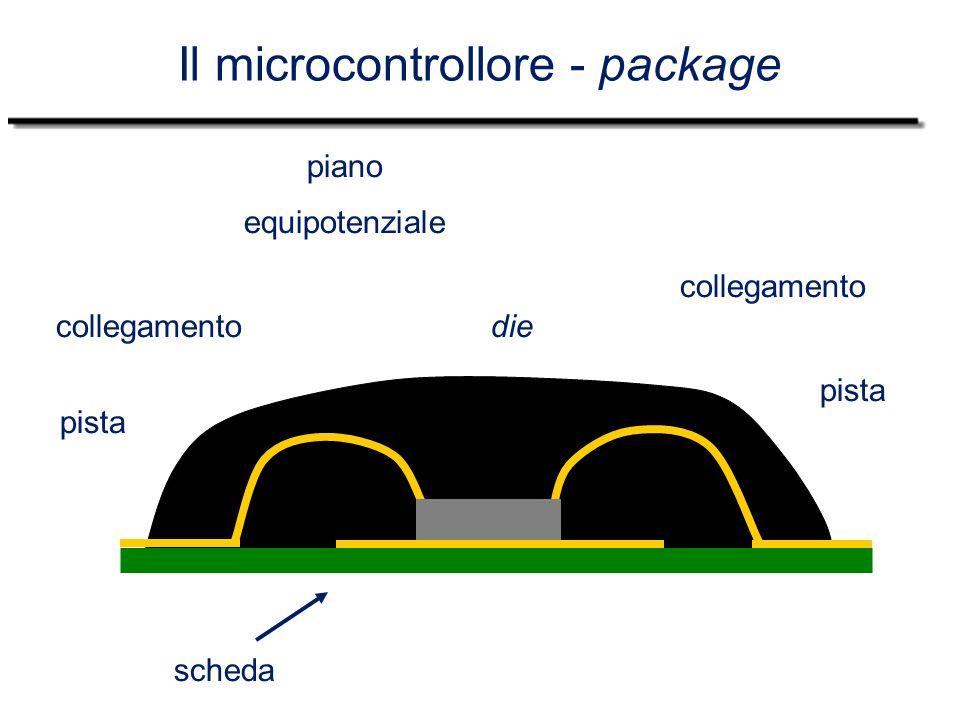 collegamento Il microcontrollore - package piano equipotenziale die pista scheda collegamento pista