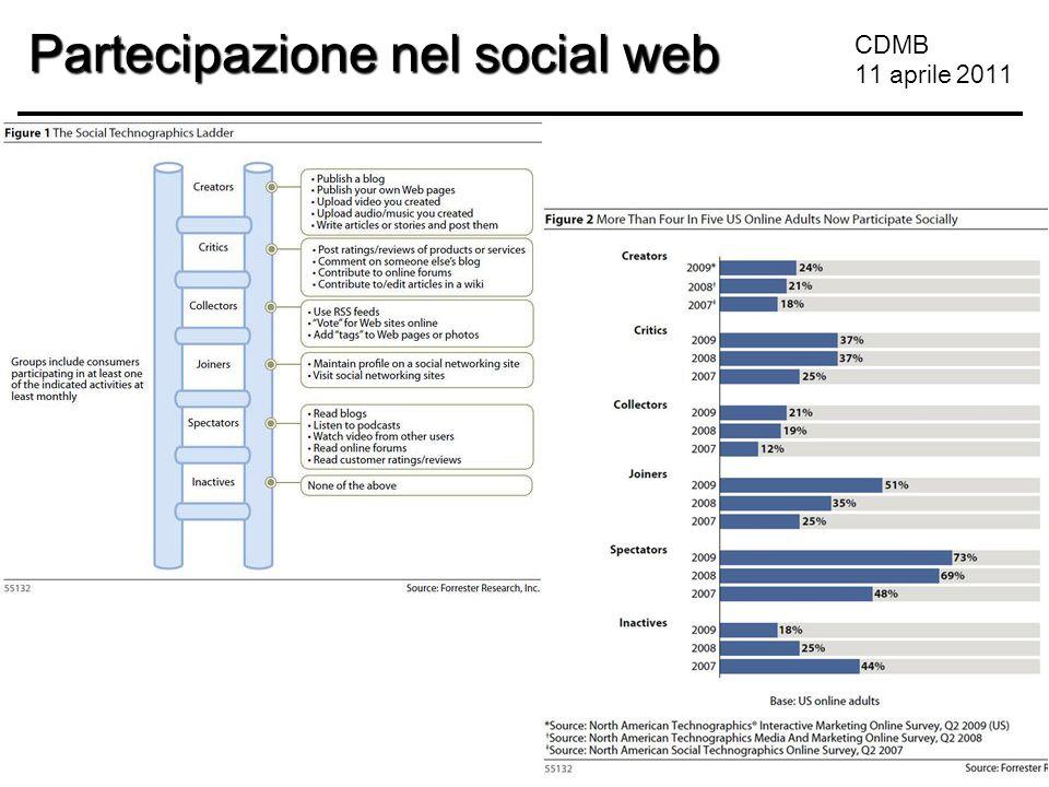 CDMB 11 aprile 2011 Partecipazione nel social web