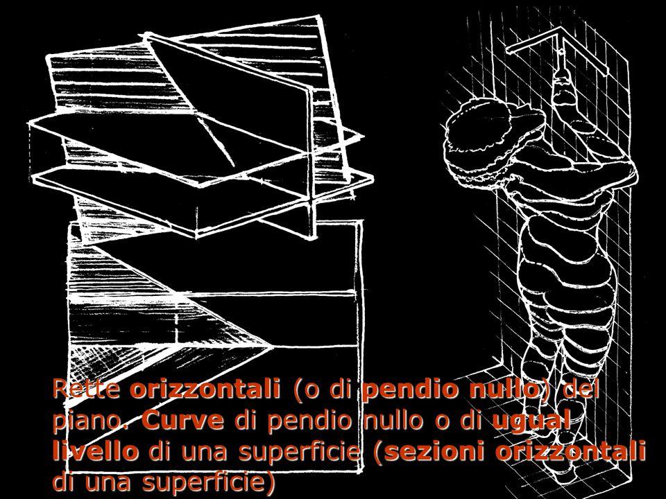 Rette orizzontali (o di pendio nullo) del piano. Curve di pendio nullo o di ugual livello di una superficie (sezioni orizzontali di una superficie)