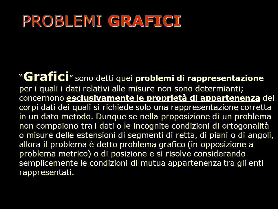 """PROBLEMI GRAFICI """" Grafici """" sono detti quei problemi di rappresentazione per i quali i dati relativi alle misure non sono determianti; concernono esc"""