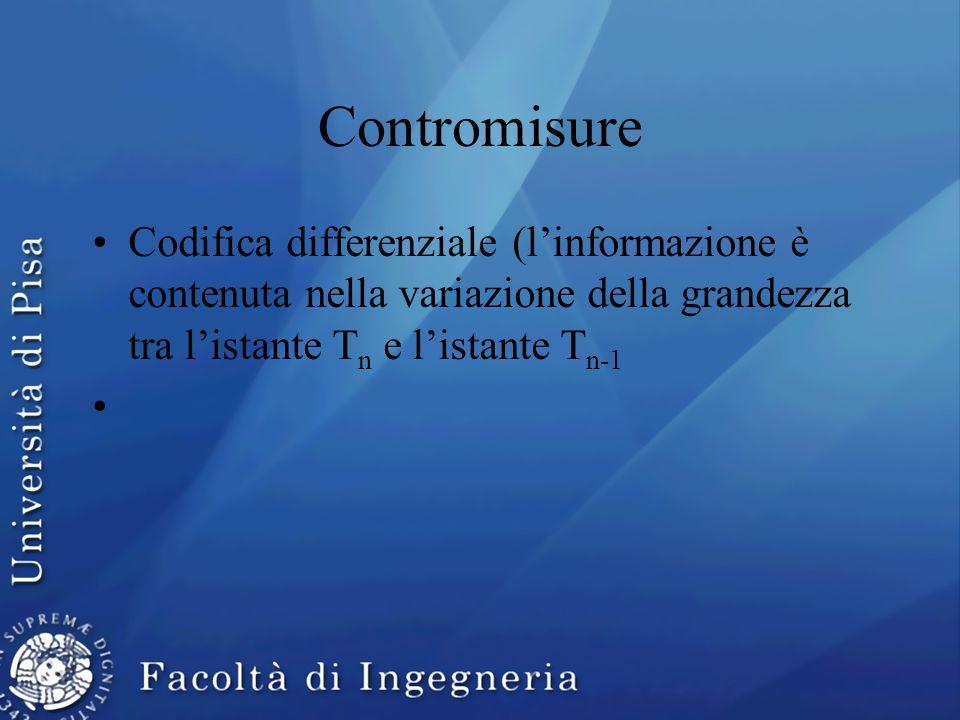 Contromisure Codifica differenziale (l'informazione è contenuta nella variazione della grandezza tra l'istante T n e l'istante T n-1
