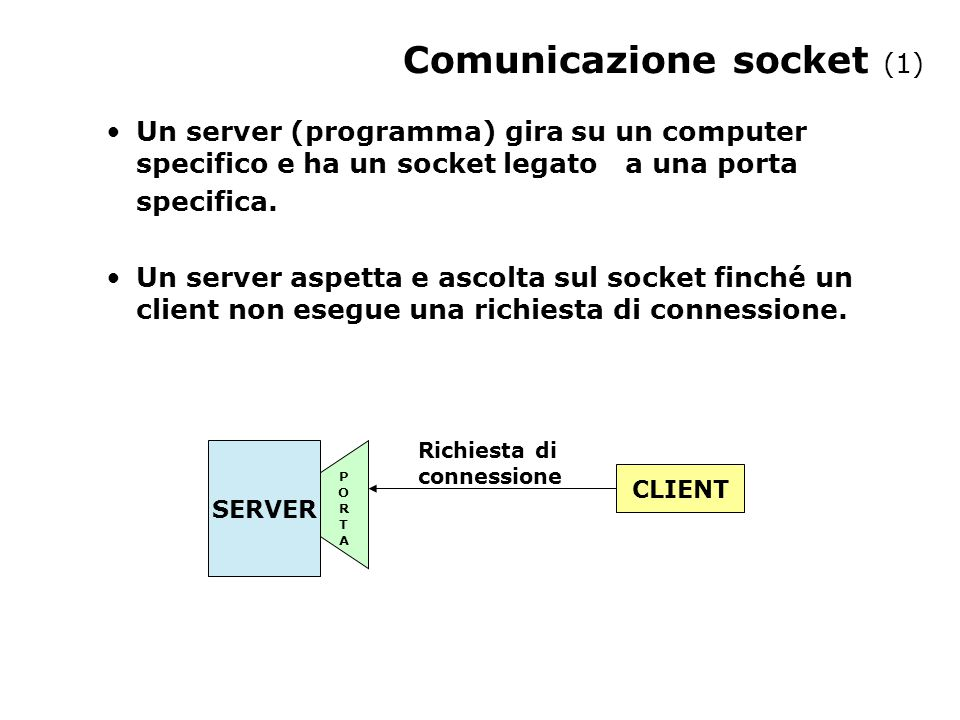 Comunicazione socket (1) Un server (programma) gira su un computer specifico e ha un socket legato a una porta specifica.