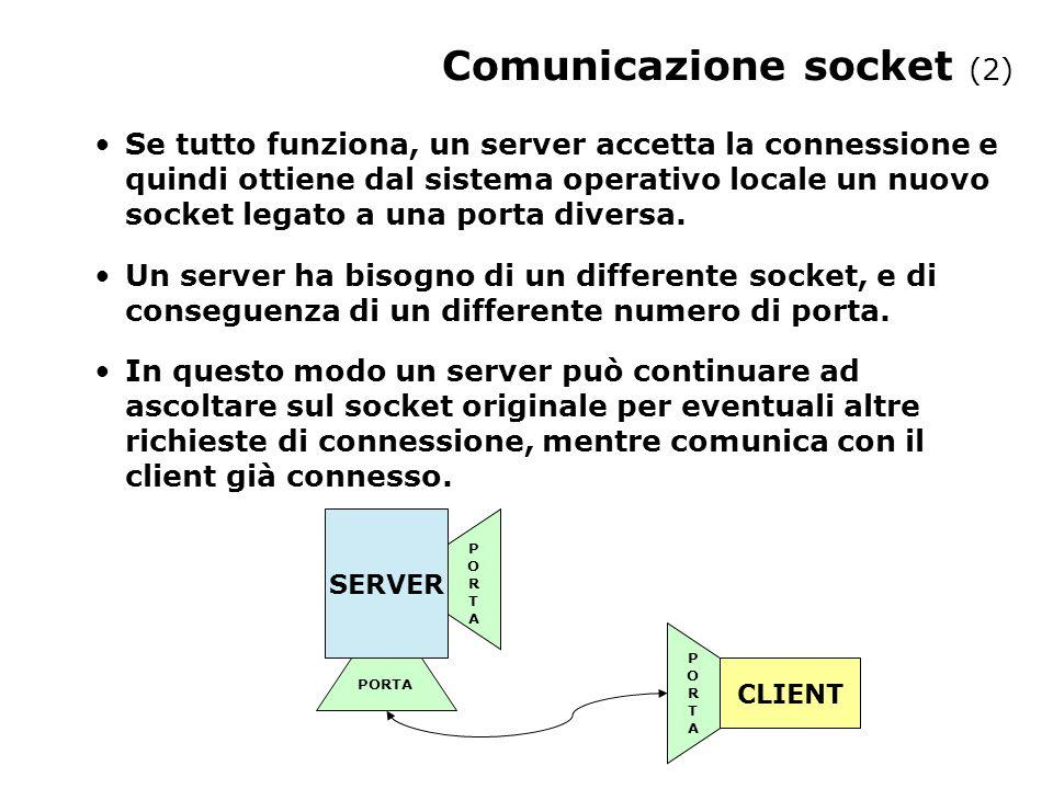 Comunicazione socket (2) Se tutto funziona, un server accetta la connessione e quindi ottiene dal sistema operativo locale un nuovo socket legato a una porta diversa.