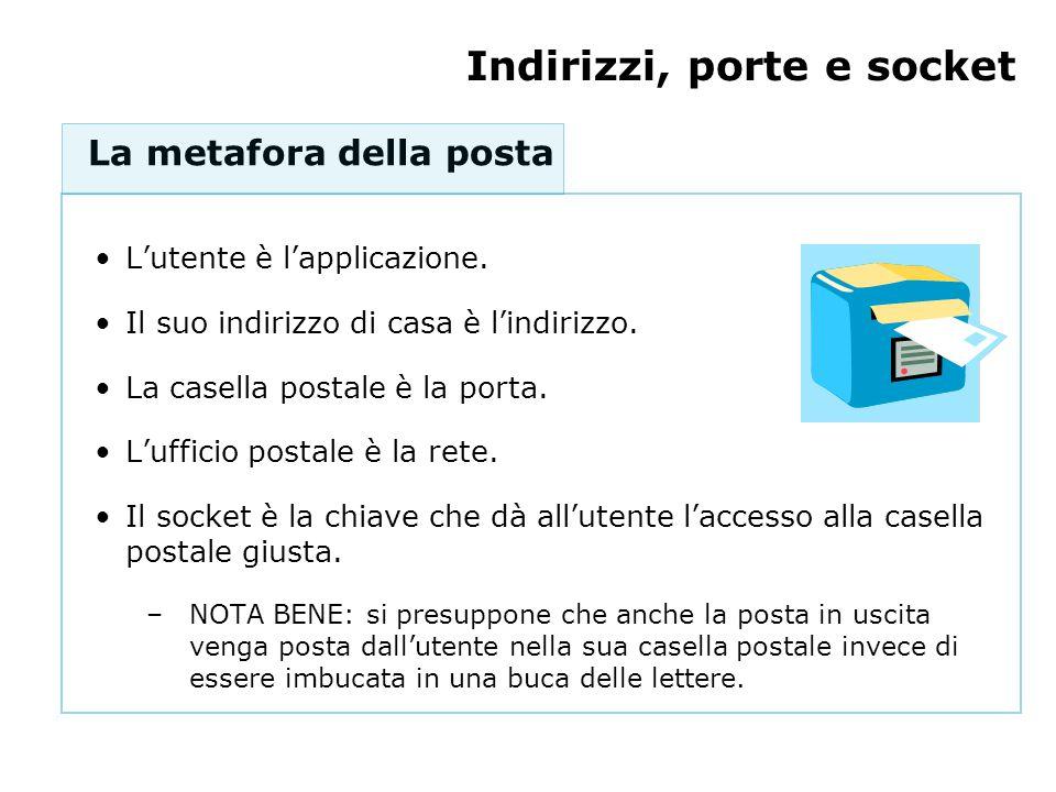 Indirizzi, porte e socket La metafora della posta L'utente è l'applicazione.