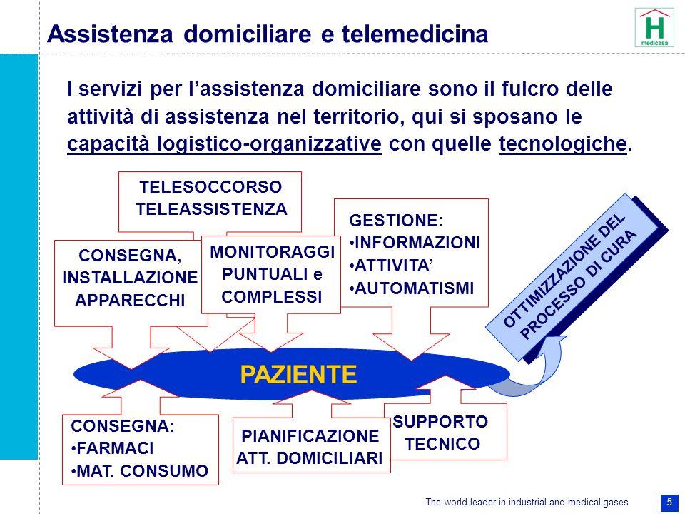 The world leader in industrial and medical gases 5 OTTIMIZZAZIONE DEL PROCESSO DI CURA OTTIMIZZAZIONE DEL PROCESSO DI CURA PAZIENTE SUPPORTO TECNICO TELESOCCORSO TELEASSISTENZA Assistenza domiciliare e telemedicina I servizi per l'assistenza domiciliare sono il fulcro delle attività di assistenza nel territorio, qui si sposano le capacità logistico-organizzative con quelle tecnologiche.
