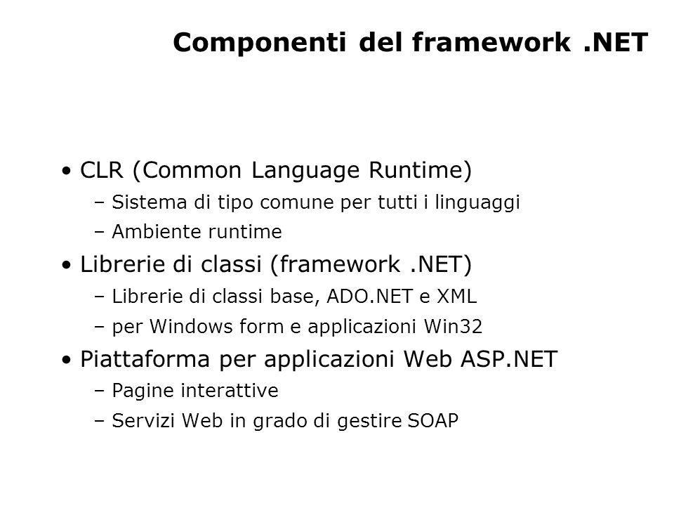 Componenti del framework.NET CLR (Common Language Runtime) – Sistema di tipo comune per tutti i linguaggi – Ambiente runtime Librerie di classi (framework.NET) – Librerie di classi base, ADO.NET e XML – per Windows form e applicazioni Win32 Piattaforma per applicazioni Web ASP.NET – Pagine interattive – Servizi Web in grado di gestire SOAP
