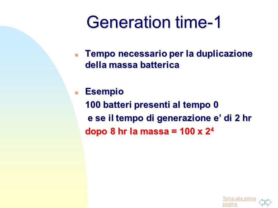 Torna alla prima pagina Generation time-1 n Tempo necessario per la duplicazione della massa batterica n Esempio 100 batteri presenti al tempo 0 100 batteri presenti al tempo 0 e se il tempo di generazione e' di 2 hr e se il tempo di generazione e' di 2 hr dopo 8 hr la massa = 100 x 2 4 dopo 8 hr la massa = 100 x 2 4