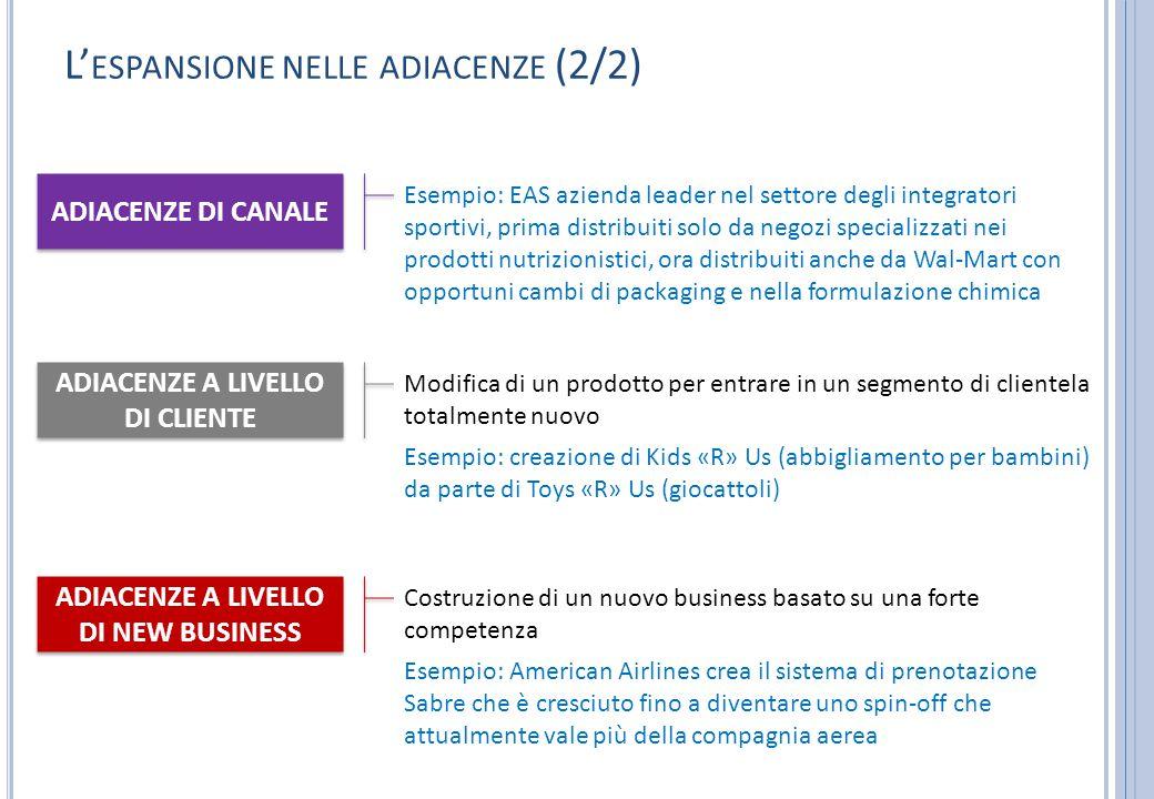 L' ESPANSIONE NELLE ADIACENZE (2/2) ADIACENZE A LIVELLO DI NEW BUSINESS Costruzione di un nuovo business basato su una forte competenza Esempio: Ameri
