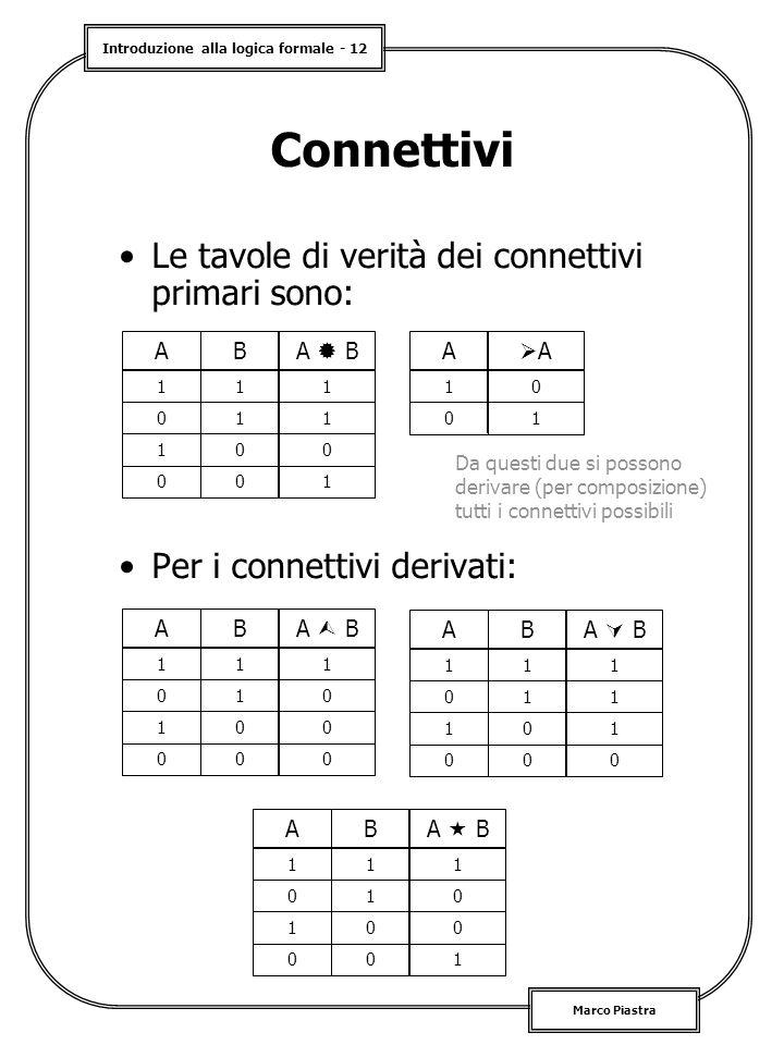 Introduzione alla logica formale - 12 Marco Piastra Connettivi Le tavole di verità dei connettivi primari sono: Per i connettivi derivati: ABA  B 111 011 100 001 A AA 10 01 ABA  B 111 010 100 000 ABA  B 111 011 101 000 ABA  B 111 010 100 001 Da questi due si possono derivare (per composizione) tutti i connettivi possibili