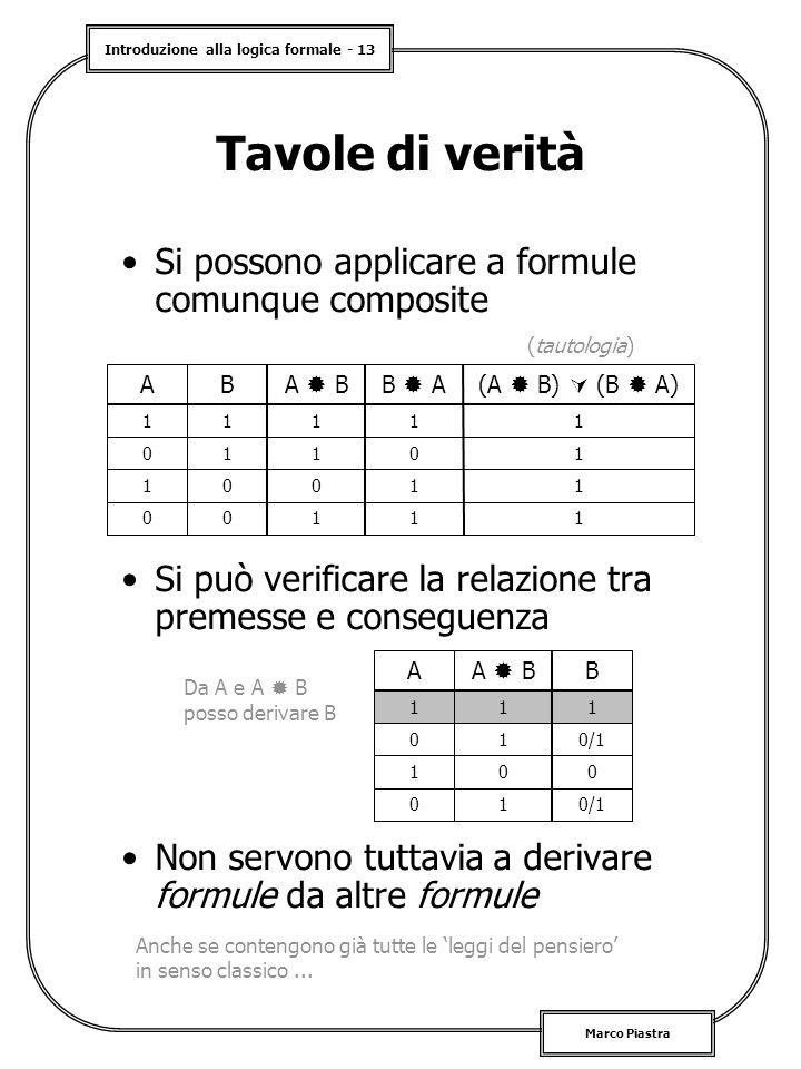 Introduzione alla logica formale - 13 Marco Piastra Tavole di verità Si possono applicare a formule comunque composite Si può verificare la relazione