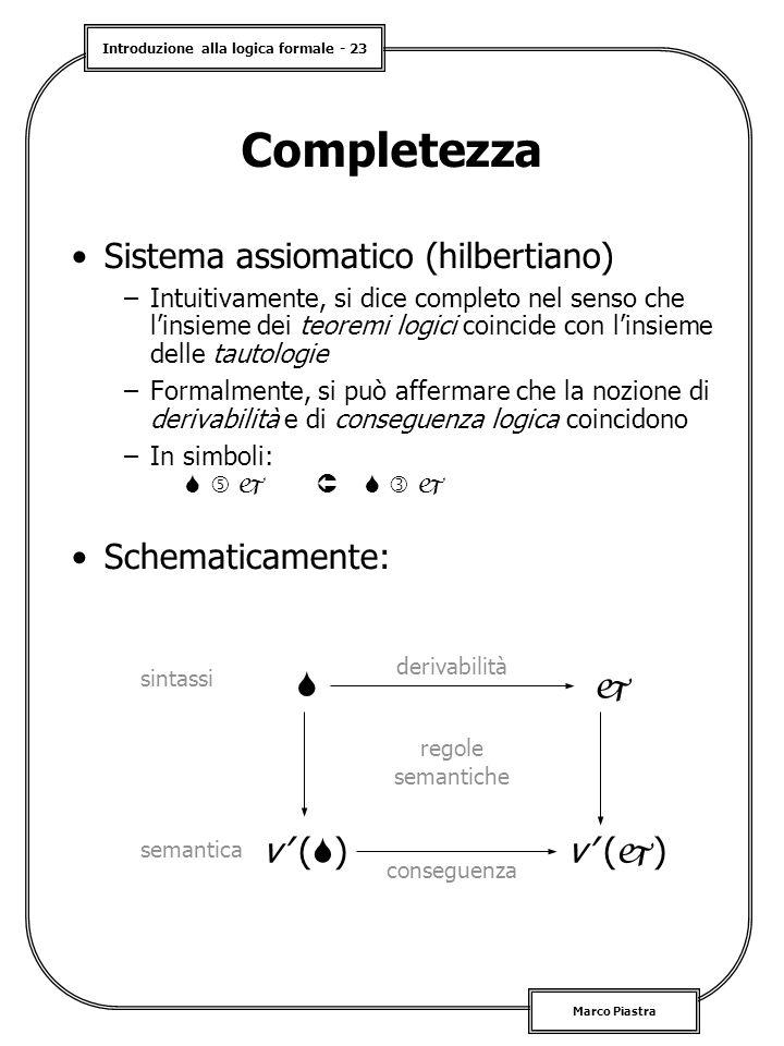 Introduzione alla logica formale - 23 Marco Piastra Completezza Sistema assiomatico (hilbertiano) –Intuitivamente, si dice completo nel senso che l'insieme dei teoremi logici coincide con l'insieme delle tautologie –Formalmente, si può affermare che la nozione di derivabilità e di conseguenza logica coincidono –In simboli:        Schematicamente:   v' (  )v' (  ) derivabilità conseguenza regole semantiche sintassi semantica