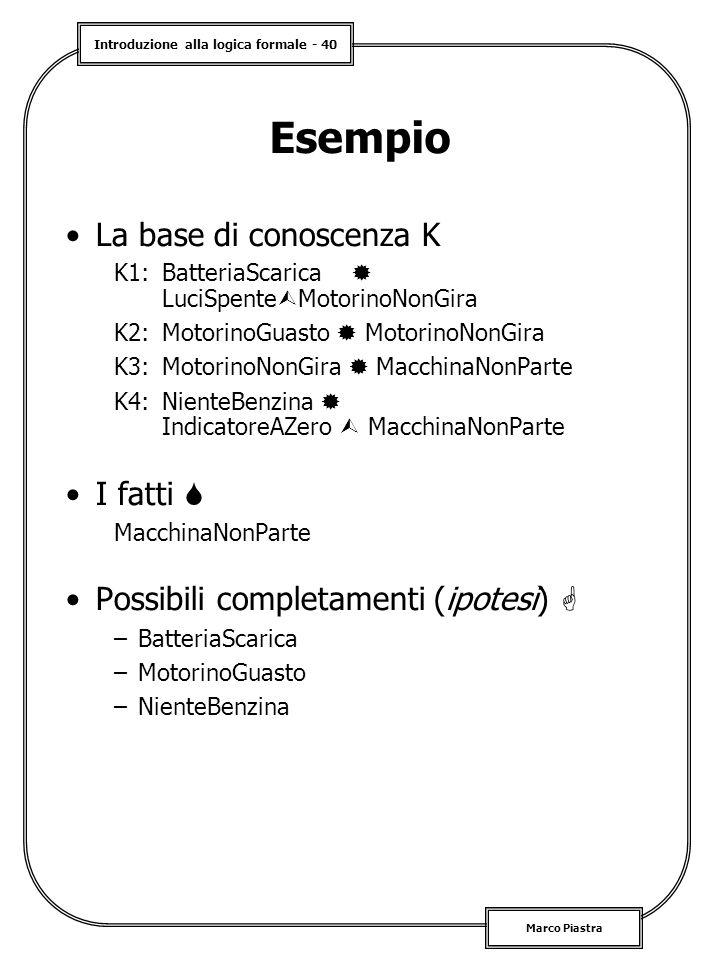 Introduzione alla logica formale - 40 Marco Piastra Esempio La base di conoscenza K K1: BatteriaScarica  LuciSpente  MotorinoNonGira K2:MotorinoGuasto  MotorinoNonGira K3:MotorinoNonGira  MacchinaNonParte K4:NienteBenzina  IndicatoreAZero  MacchinaNonParte I fatti  MacchinaNonParte Possibili completamenti (ipotesi)  –BatteriaScarica –MotorinoGuasto –NienteBenzina