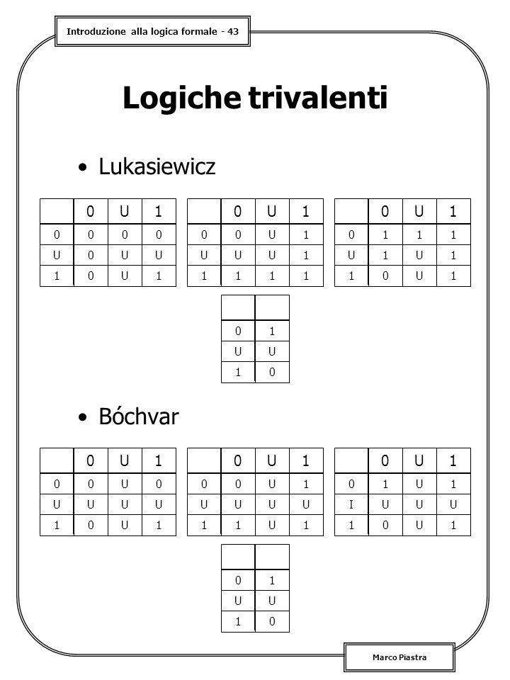 Introduzione alla logica formale - 43 Marco Piastra Logiche trivalenti Lukasiewicz Bóchvar  0 00 U0 10 U 0 U U 1 0 U 1  0 00 UU 11 U U U 1 1 1 1 1  0 01 U1 10 U 1 U U 1 1 1 1  0 00 UU 10 U U U U 1 0 U 1  0 00 UU 11 U U U U 1 1 U 1  0 01 IU 10 U U U U 1 1 U 1  01 UU 10  01 UU 10