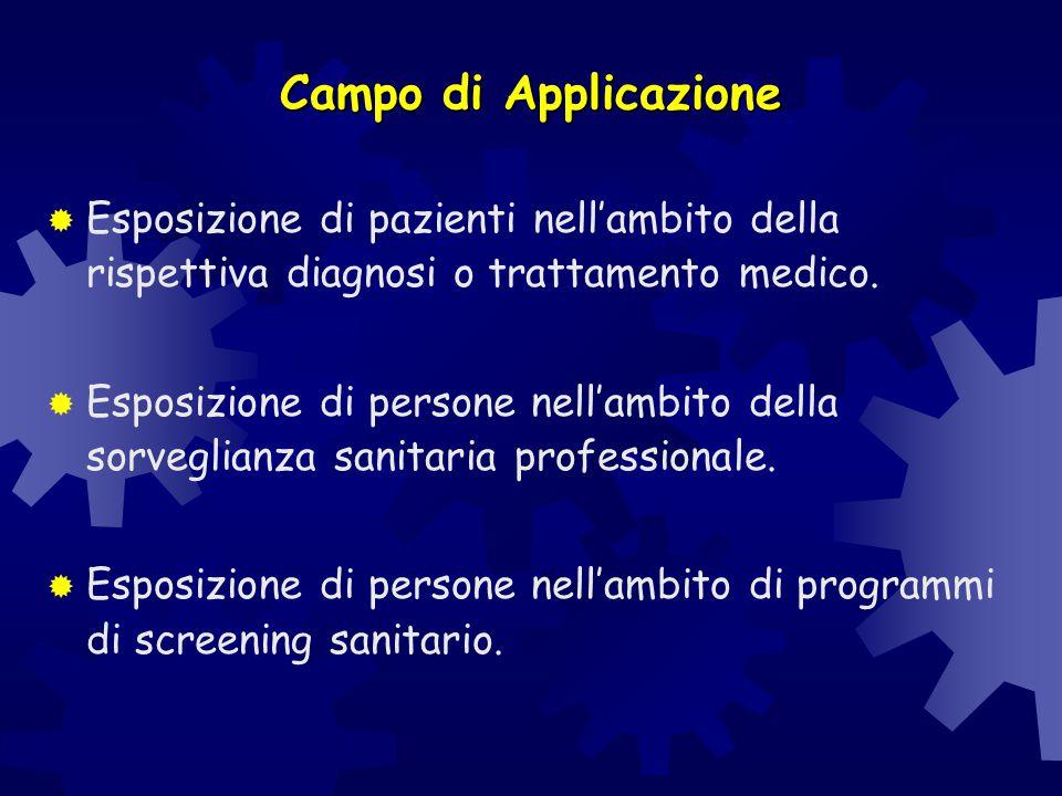 Campo di Applicazione  Esposizione di pazienti nell'ambito della rispettiva diagnosi o trattamento medico.  Esposizione di persone nell'ambito della