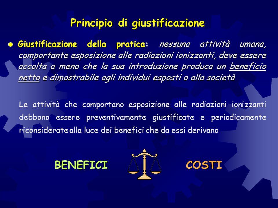 Principio di giustificazione  Giustificazione della pratica: nessuna attività umana, comportante esposizione alle radiazioni ionizzanti, deve essere