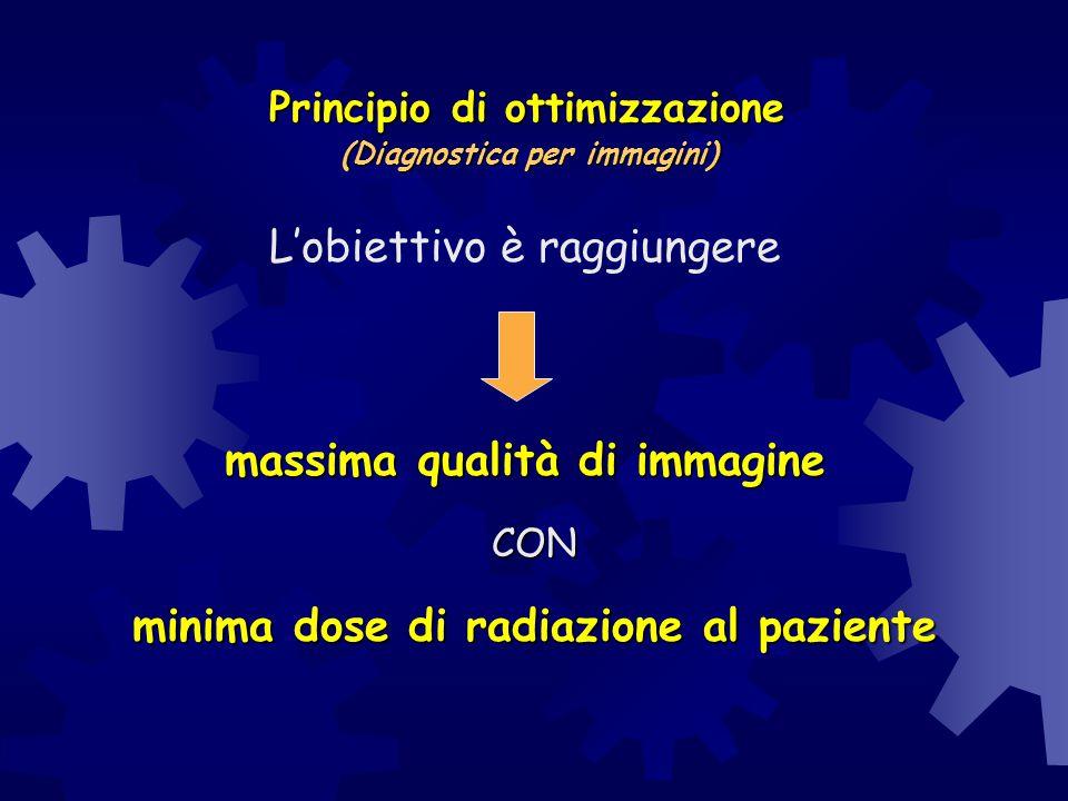 Principio di ottimizzazione massima qualità di immagine massima qualità di immagineCON minima dose di radiazione al paziente L'obiettivo è raggiungere