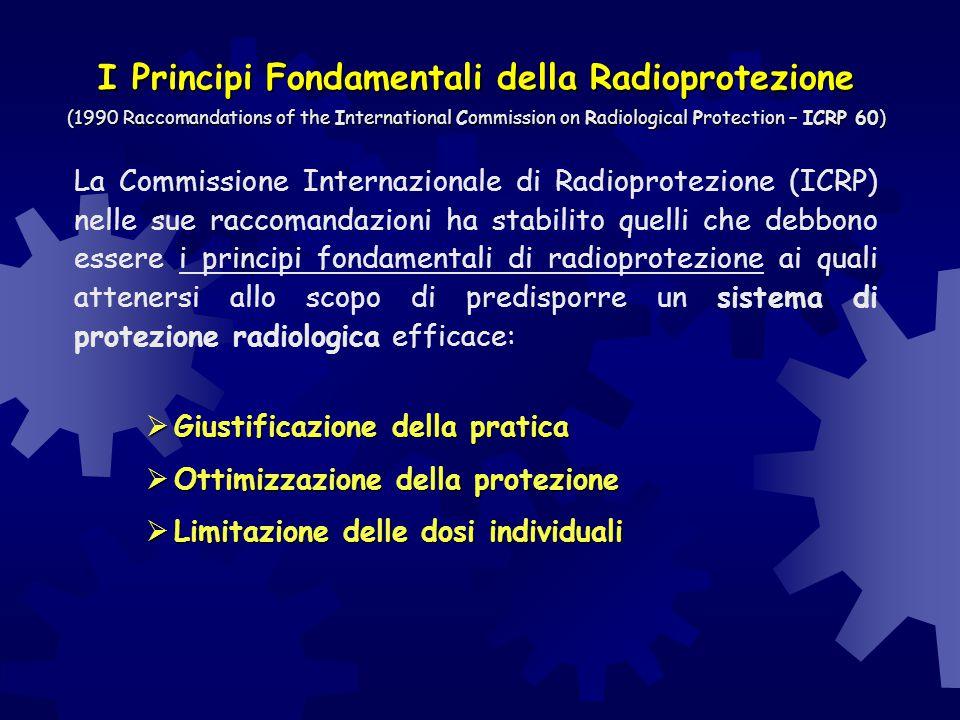 Radioprotezione del Paziente: (D.Lgs.