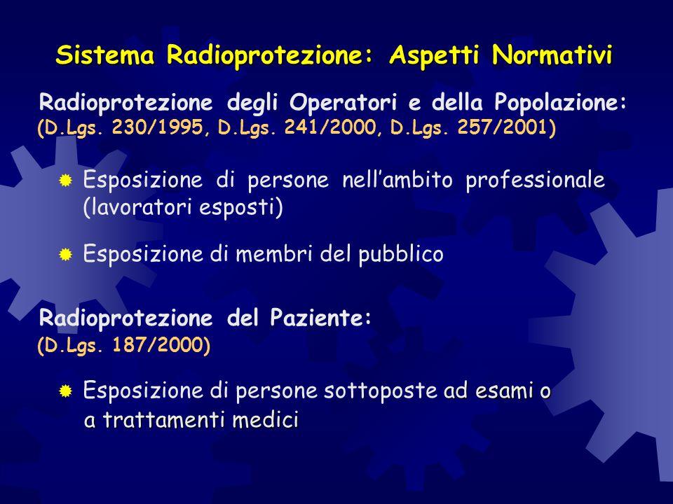 Radioprotezione del Paziente: (D.Lgs. 187/2000) Radioprotezione degli Operatori e della Popolazione: (D.Lgs. 230/1995, D.Lgs. 241/2000, D.Lgs. 257/200