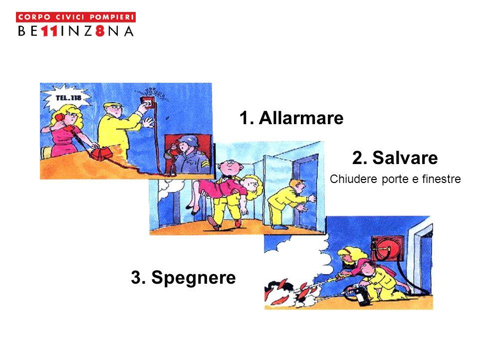 1. Allarmare 2. Salvare Chiudere porte e finestre 3. Spegnere