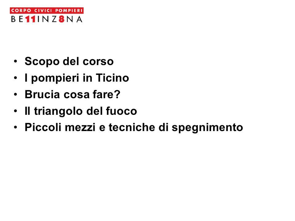 Scopo del corso I pompieri in Ticino Brucia cosa fare? Il triangolo del fuoco Piccoli mezzi e tecniche di spegnimento