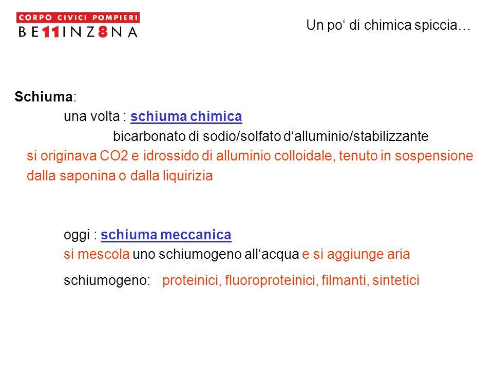 Schiuma: una volta : schiuma chimica bicarbonato di sodio/solfato d'alluminio/stabilizzante si originava CO2 e idrossido di alluminio colloidale, tenu