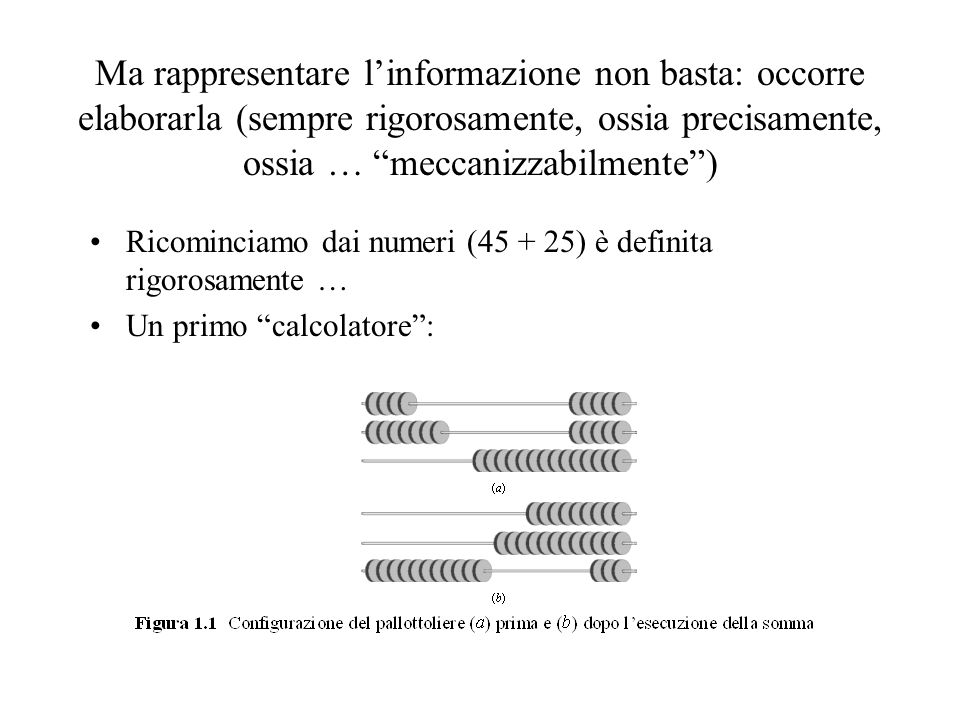 Ma rappresentare l'informazione non basta: occorre elaborarla (sempre rigorosamente, ossia precisamente, ossia … meccanizzabilmente ) Ricominciamo dai numeri (45 + 25) è definita rigorosamente … Un primo calcolatore :