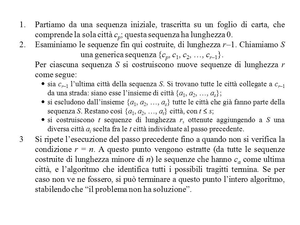 1.Partiamo da una sequenza iniziale, trascritta su un foglio di carta, che comprende la sola città c p ; questa sequenza ha lunghezza 0.