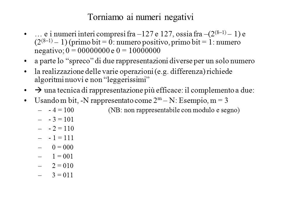 Torniamo ai numeri negativi … e i numeri interi compresi fra –127 e 127, ossia fra –(2 (8–1)  1) e (2 (8–1)  1) (primo bit = 0: numero positivo, primo bit = 1: numero negativo; 0 = 00000000 e 0 = 10000000 a parte lo spreco di due rappresentazioni diverse per un solo numero la realizzazione delle varie operazioni (e.g.