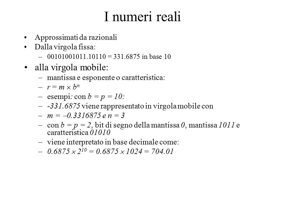 I numeri reali Approssimati da razionali Dalla virgola fissa: –00101001011.10110 = 331.6875 in base 10 alla virgola mobile: –mantissa e esponente o caratteristica: –r = m  b n –esempi: con b = p = 10: –-331.6875 viene rappresentato in virgola mobile con –m =  0.3316875 e n = 3 –con b = p = 2, bit di segno della mantissa 0, mantissa 1011 e caratteristica 01010 –viene interpretato in base decimale come: –0.6875  2 10 = 0.6875  1024 = 704.01