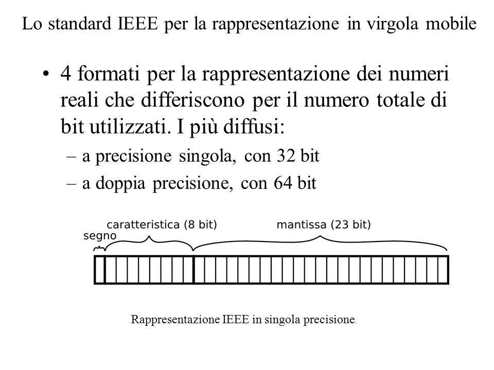 Lo standard IEEE per la rappresentazione in virgola mobile 4 formati per la rappresentazione dei numeri reali che differiscono per il numero totale di bit utilizzati.