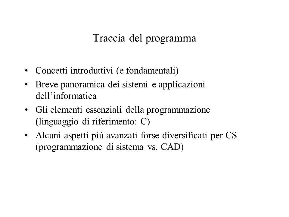 Struttura sintattica di un programma C: Un programma C è composto da: un'intestazione seguita da una sequenza di istruzioni racchiusa tra i simboli { e }.