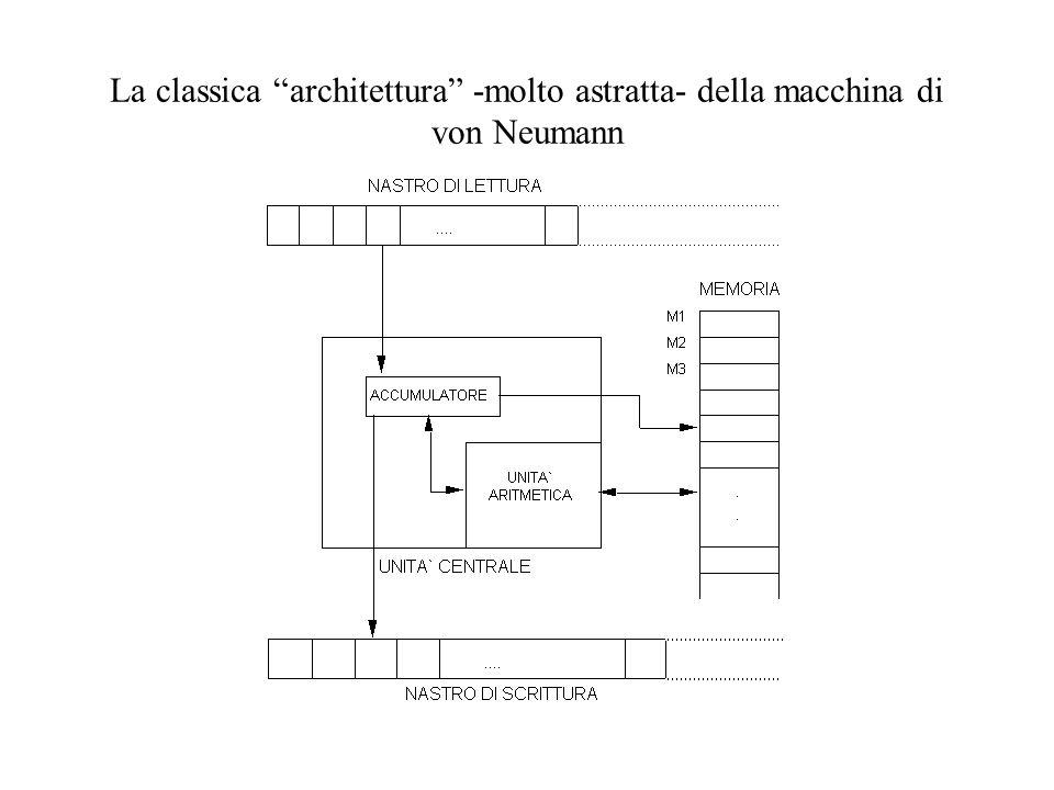 La classica architettura -molto astratta- della macchina di von Neumann