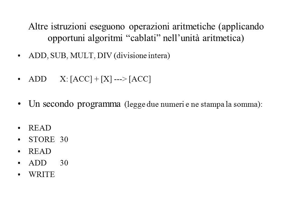 Altre istruzioni eseguono operazioni aritmetiche (applicando opportuni algoritmi cablati nell'unità aritmetica) ADD, SUB, MULT, DIV (divisione intera) ADDX: [ACC] + [X] ---> [ACC] Un secondo programma (legge due numeri e ne stampa la somma): READ STORE30 READ ADD 30 WRITE