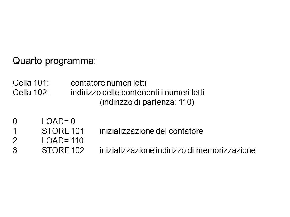 Quarto programma: Cella 101:contatore numeri letti Cella 102:indirizzo celle contenenti i numeri letti (indirizzo di partenza: 110) 0LOAD=0 1STORE101inizializzazione del contatore 2LOAD=110 3STORE102inizializzazione indirizzo di memorizzazione