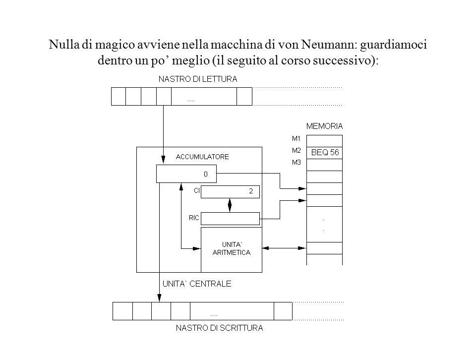 Nulla di magico avviene nella macchina di von Neumann: guardiamoci dentro un po' meglio (il seguito al corso successivo):