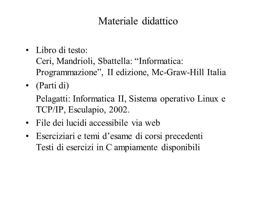 Materiale didattico Libro di testo: Ceri, Mandrioli, Sbattella: Informatica: Programmazione , II edizione, Mc-Graw-Hill Italia (Parti di) Pelagatti: Informatica II, Sistema operativo Linux e TCP/IP, Esculapio, 2002.