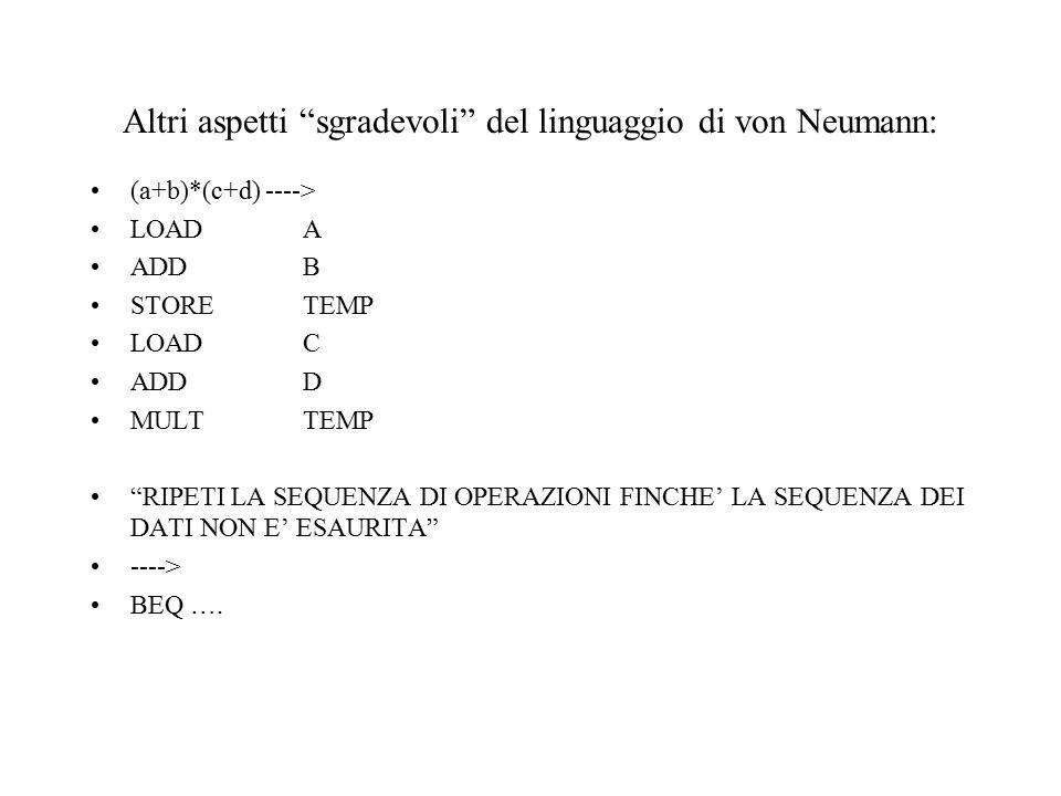 Altri aspetti sgradevoli del linguaggio di von Neumann: (a+b)*(c+d) ----> LOADA ADDB STORETEMP LOADC ADDD MULTTEMP RIPETI LA SEQUENZA DI OPERAZIONI FINCHE' LA SEQUENZA DEI DATI NON E' ESAURITA ----> BEQ ….