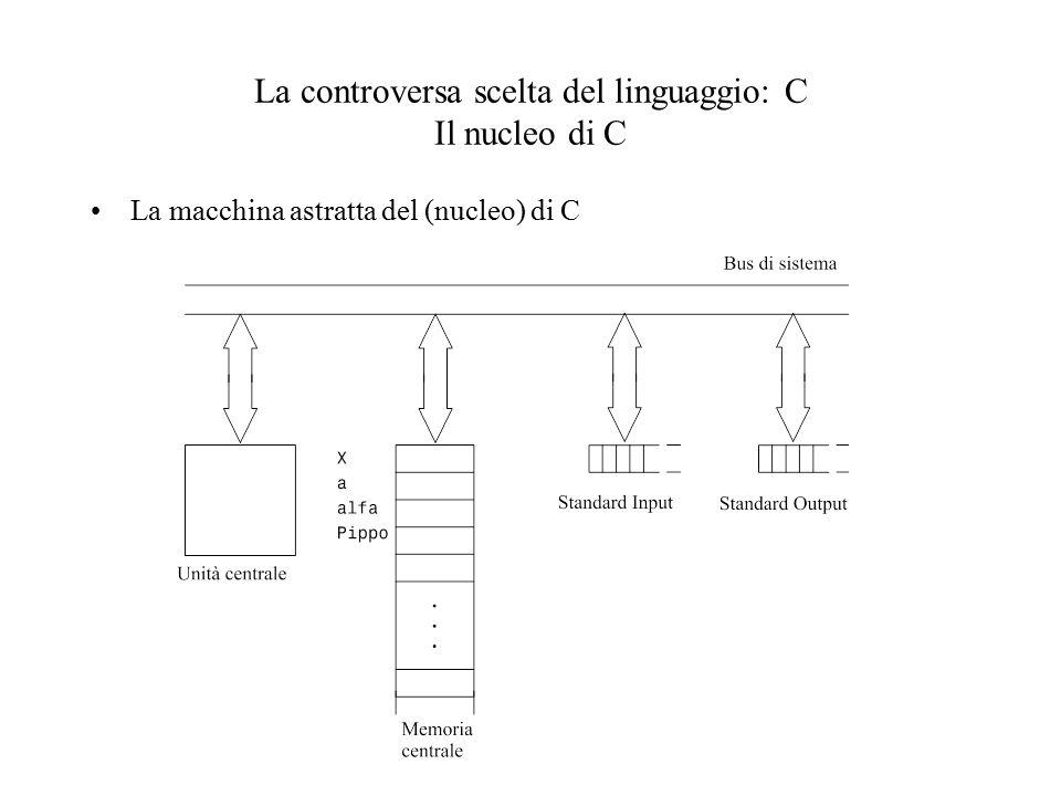 La controversa scelta del linguaggio: C Il nucleo di C La macchina astratta del (nucleo) di C