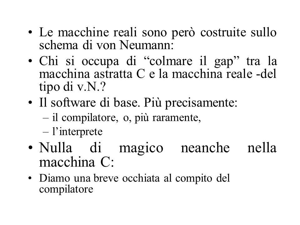 Le macchine reali sono però costruite sullo schema di von Neumann: Chi si occupa di colmare il gap tra la macchina astratta C e la macchina reale -del tipo di v.N..