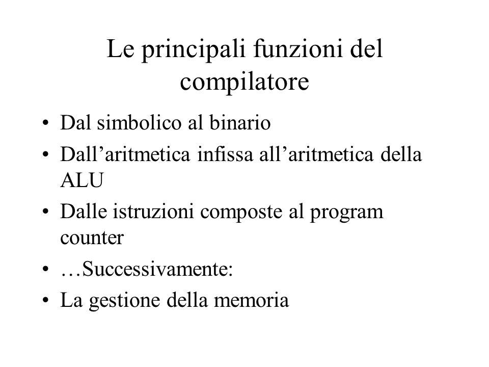 Le principali funzioni del compilatore Dal simbolico al binario Dall'aritmetica infissa all'aritmetica della ALU Dalle istruzioni composte al program counter …Successivamente: La gestione della memoria